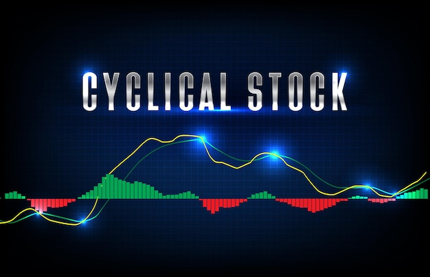 Abstract futuristic technology background of cyclical stock and macd oscillator market graph volume indicator Premium Vector