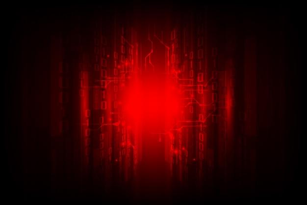 グローバルネットワークの背景に抽象的な技術セキュリティ Premiumベクター
