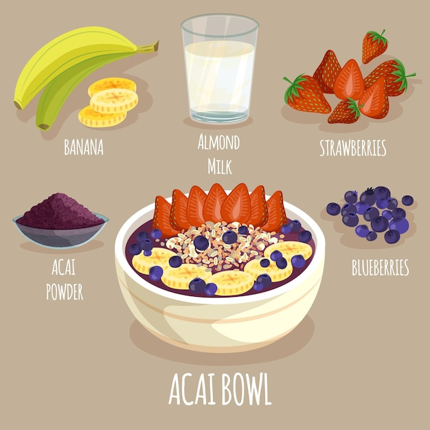Acai bowl recipe and ingredients Free Vector