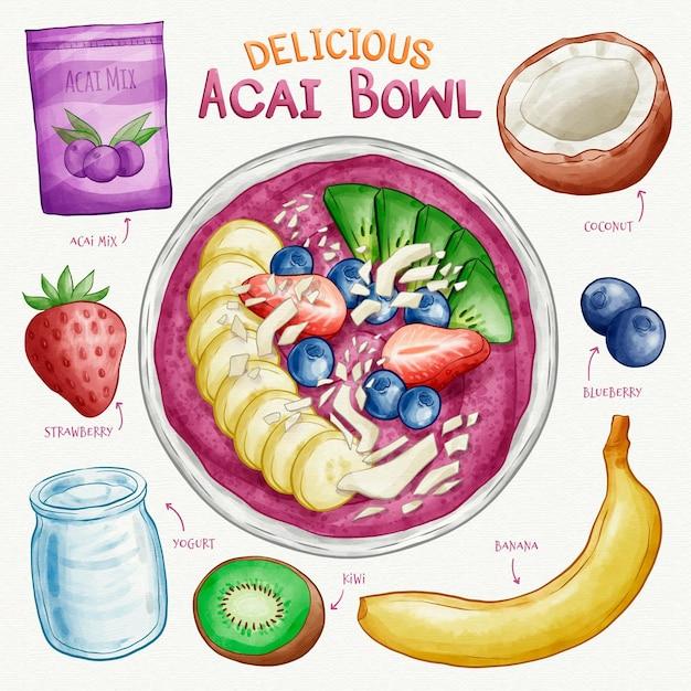 Acai bowl recipe | Free Vector (626 x 626 Pixel)