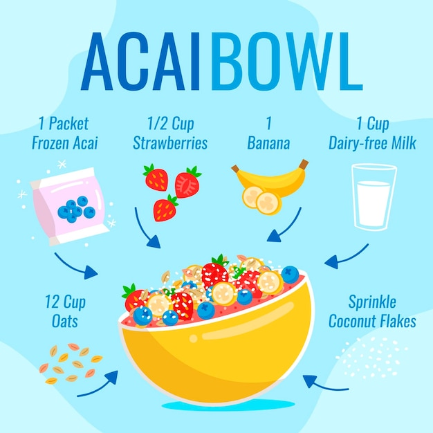 Acai bowl with different fruits illustrated Free Vector