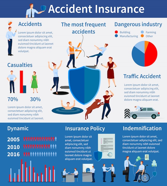 Accident insurance infographics with shield policy injuries negotiations Free Vector