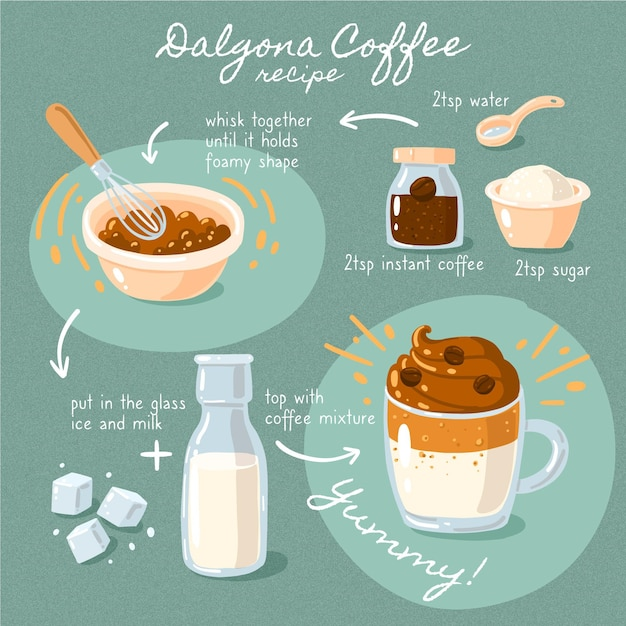 Accurate recipe fordalgona ice cold coffee Free Vector