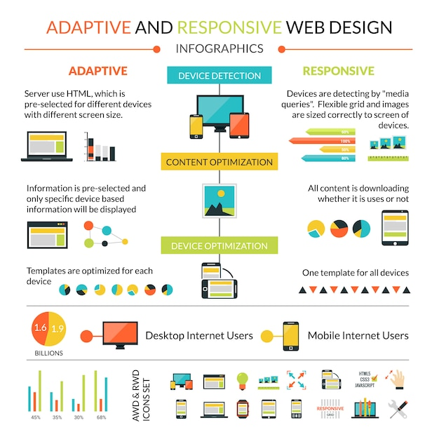 Adaptive responsive web infographics set Free Vector