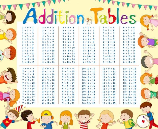 Таблицы дополнительных таблиц с детьми в фоновом режиме Premium векторы