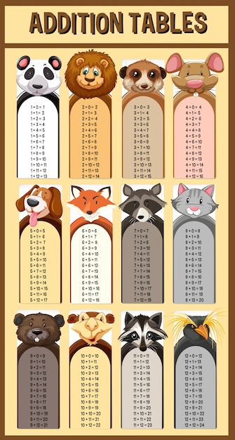 Addition tables with wild animals Free Vector