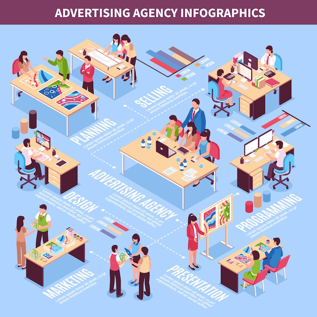 Advertising agency infographics layout Free Vector