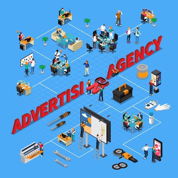 Advertising agency isometric flowchart Free Vector