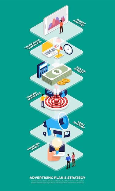 Advertising infographic Premium Vector