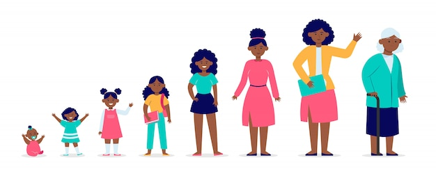 Афроамериканка в разном возрасте Бесплатные векторы