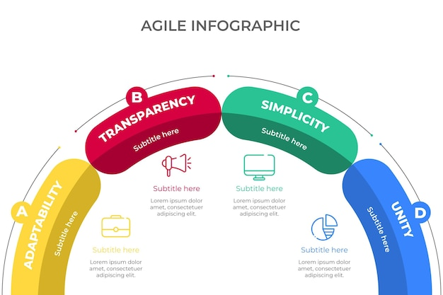 Agile инфографики концепция Бесплатные векторы