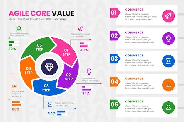 Agile infographic Premium Vector