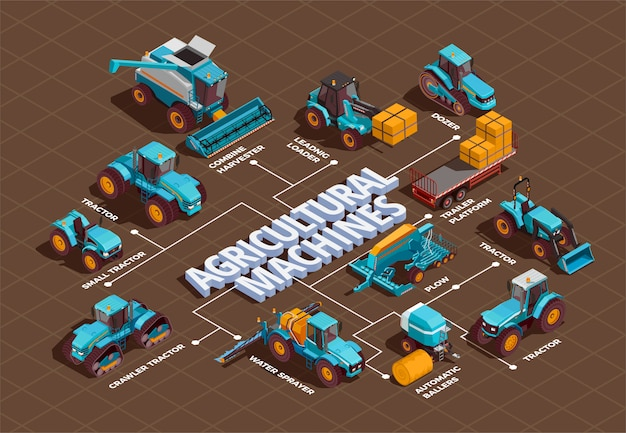 Agricultural machines isometric flowchart Free Vector