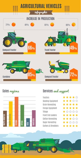 Agricultural vehicles infographics Free Vector