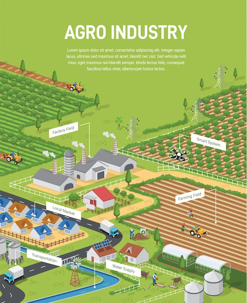 Agro industry isometric illustration with text template Premium Vector