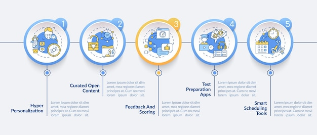 Шаблон инфографики ai в образовании Premium векторы