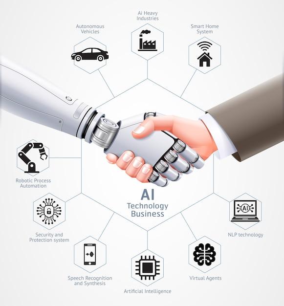 愛ロボットとビジネスマンが一緒に握手 Premiumベクター