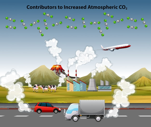 Air pollution poster with cars and factory Free Vector