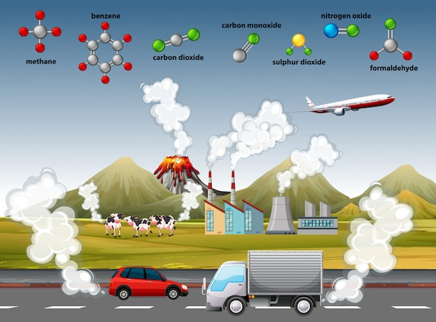 Air pollution  with different molecules Free Vector