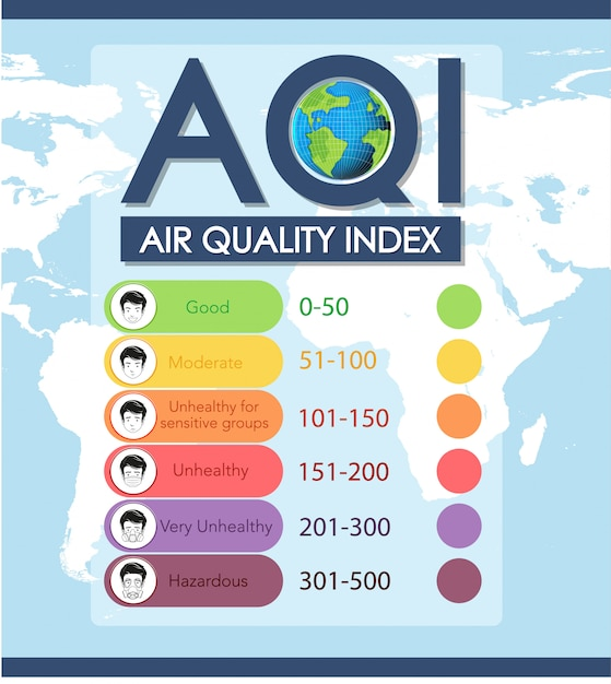 Air quality index illustration with color scales Free Vector