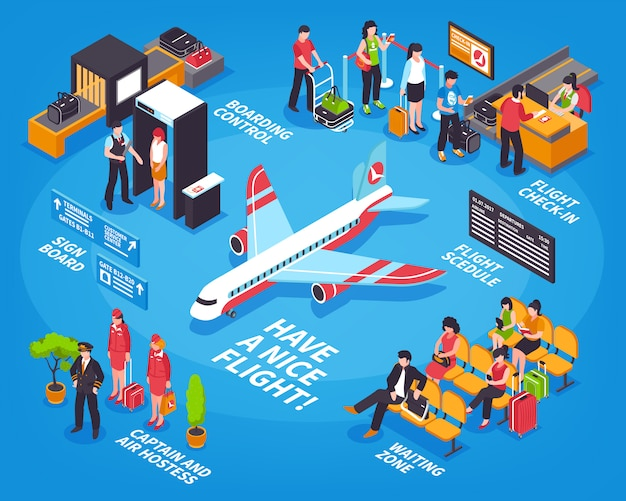 Airport departure isometric infographic poster Free Vector