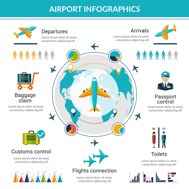 Airport Infographic Set Vector Free Download