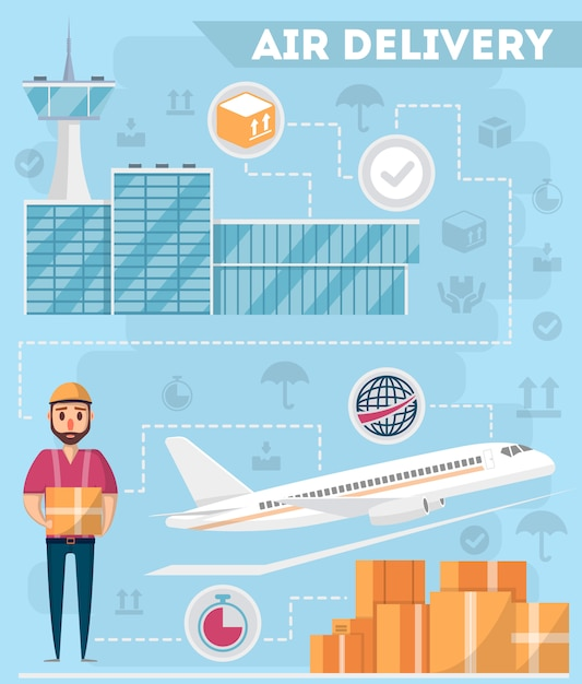 Airport logistics and delivery poster Premium Vector