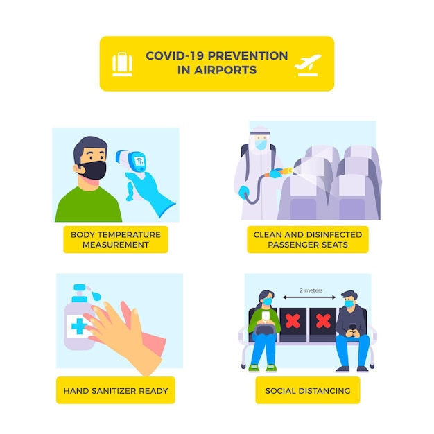 Airport preventive measures Free Vector