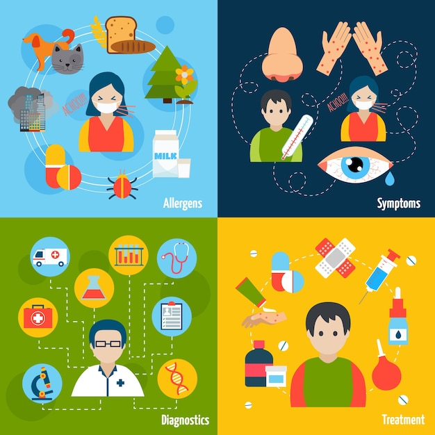 Allergies icons set Free Vector