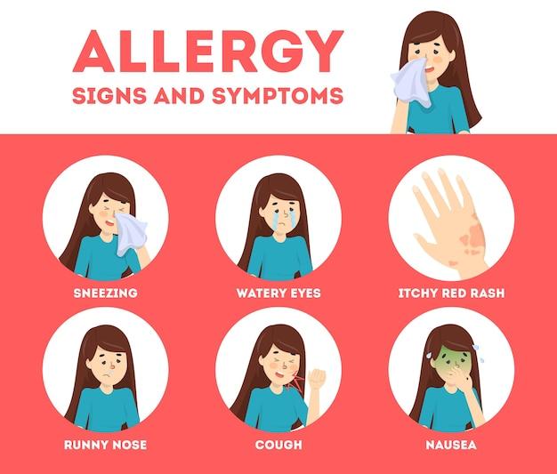 Инфографика о симптомах аллергии. насморк и кожный зуд Premium векторы