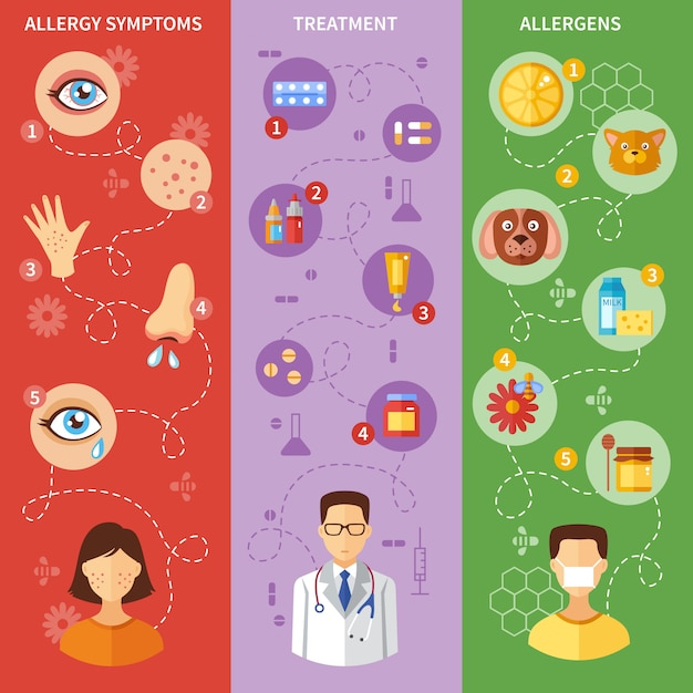 Allergy symptoms vertical banners Free Vector