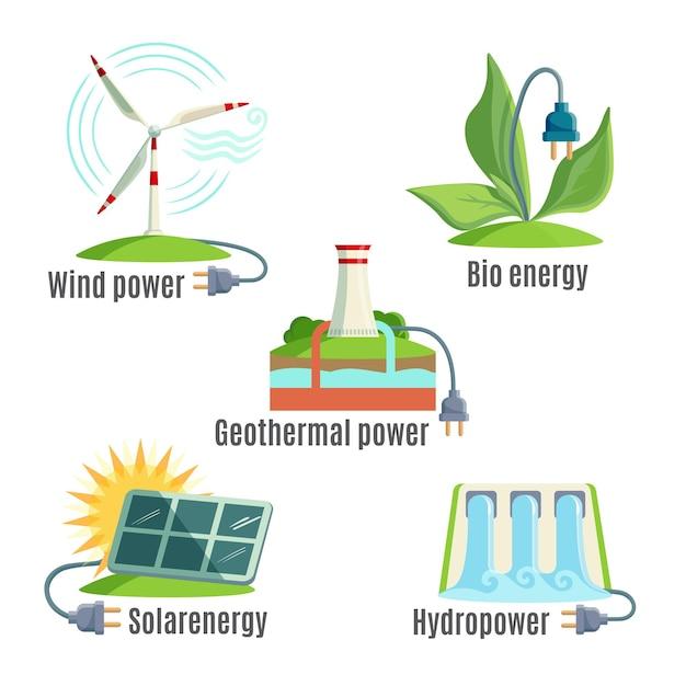 代替エネルギー源セット。風。地熱発電。バイオエネルギー。太陽光エネルギー。水力発電。風車、植物、太陽電池、水、プラグの図と熱源のイラスト Premiumベクター