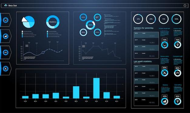 Analytics admin dashboard. Premium Vector