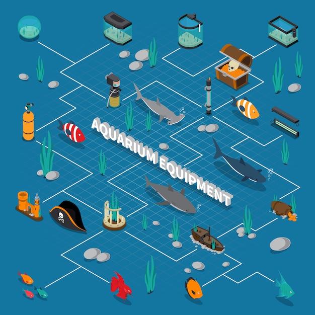 Diagramma di flusso isometrico dell'acquario Vettore gratuito