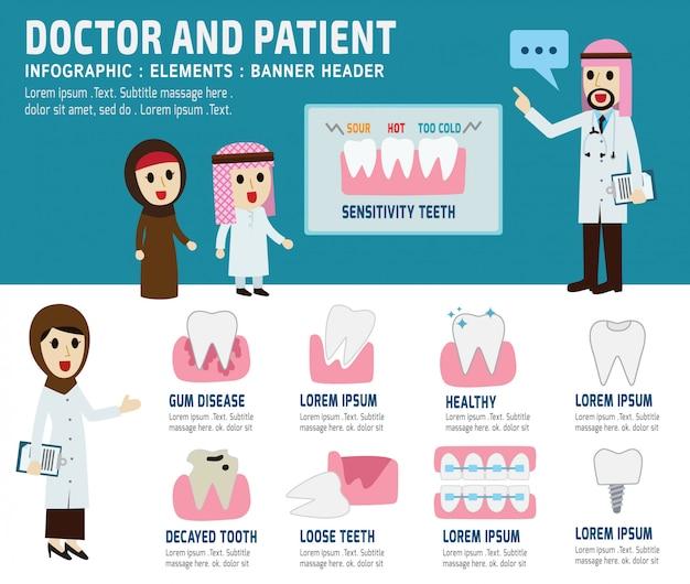 Arab dentist and patient dental banner header healthcare concept Premium Vector