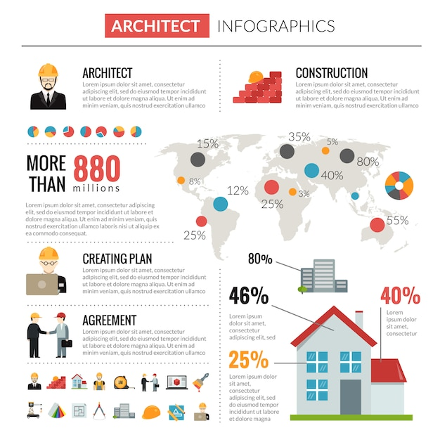 Architect infographics set Free Vector