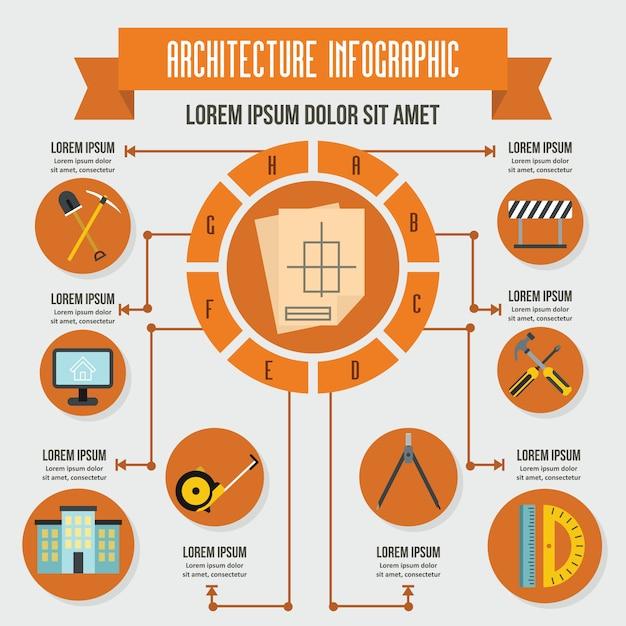 Architecture infographic concept, flat style Premium Vector