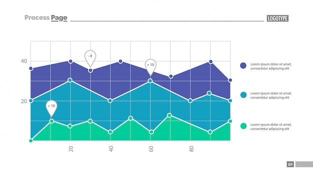 Area Chart With Scatter Plot Template Vector | Free Download