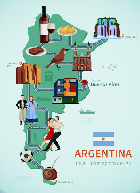 Argentina tourists attraction symbols flat map for travelers Free Vector