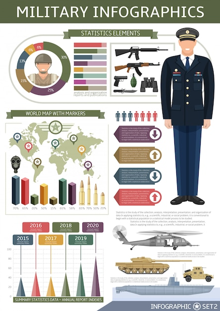 Army infographics template with world map officer weapon and transport diagrams statistics Premium Vector