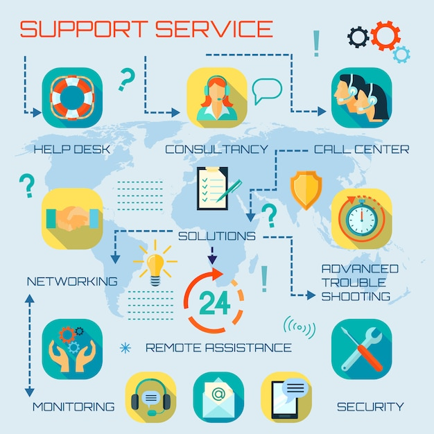 Around the clock hours support service flat style infographics with help desk monitoring Free Vector
