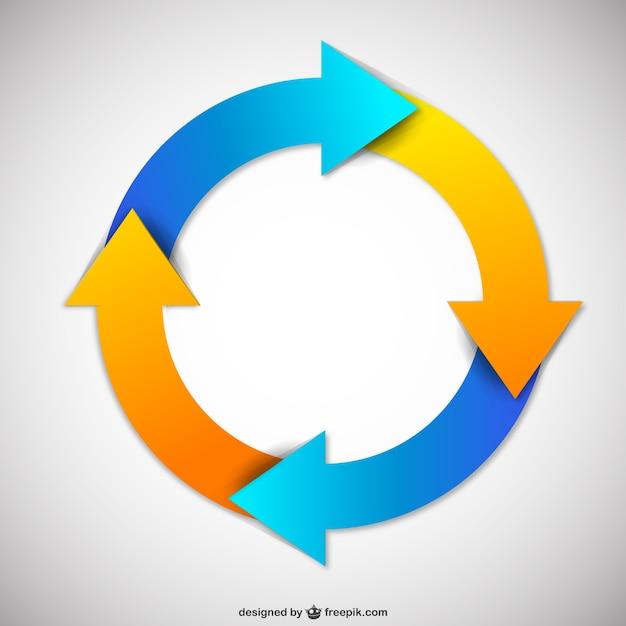 Circle Arrow Vectors, Photos and PSD files | Free Download