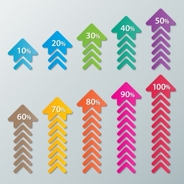Arrows with percentages Free Vector