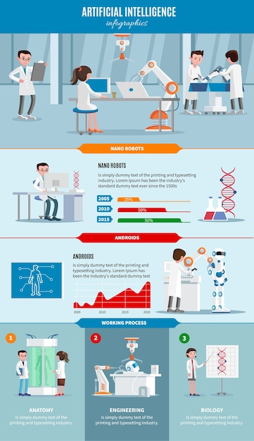 Artificial intelligence infographic concept with scientists Free Vector