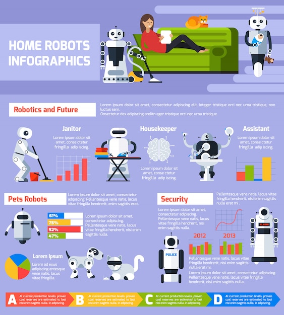 Artificial intelligence infographics Free Vector