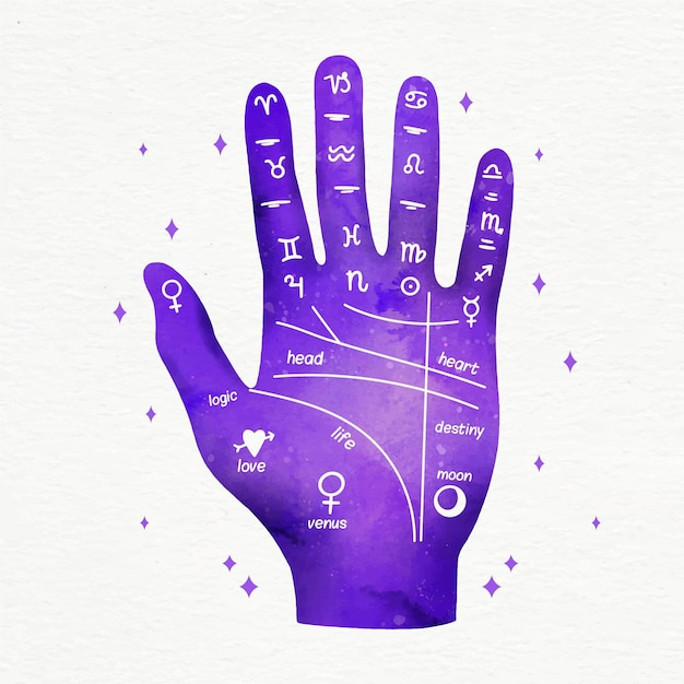 Astrological palmistry and reading the future concept Free Vector