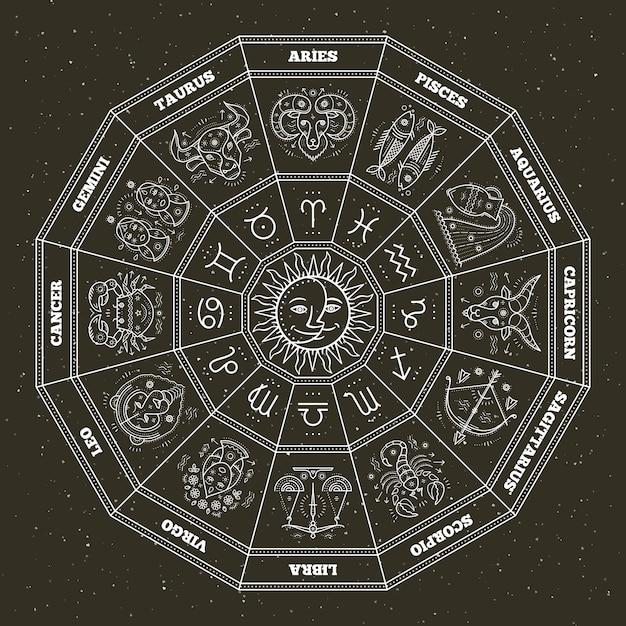 Символы астрологии и мистические знаки. зодиакальный круг со знаками гороскопа. тонкая линия . Premium векторы