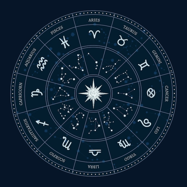 Astrology zodiac signs circle Free Vector