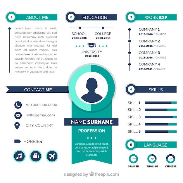 attractive online curriculum template vector free download