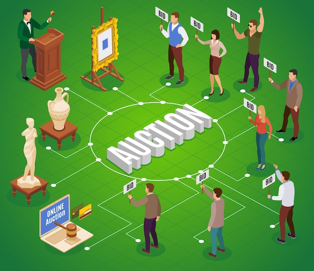 Auction isometric flowchart with white lines and different description elements and green background illustration Free Vector